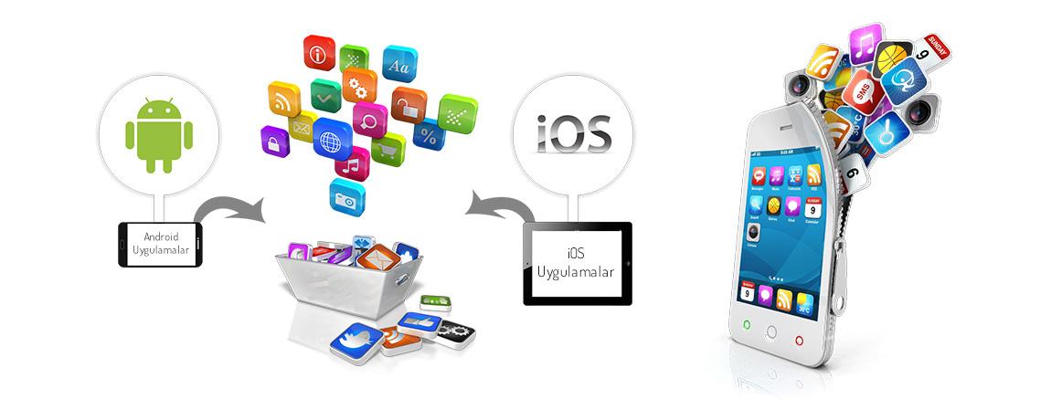 Mobil Uygulama Yazılım ve Geliştirme